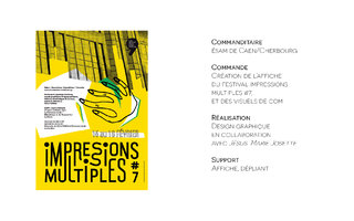 Affiche Impressions multiples