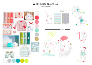 EXTRAITS Collection ETE 2016
