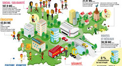carte ville isometrie - julien canavezes-illustrateur