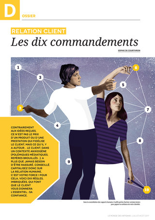 Les 10 commandements de la relation client