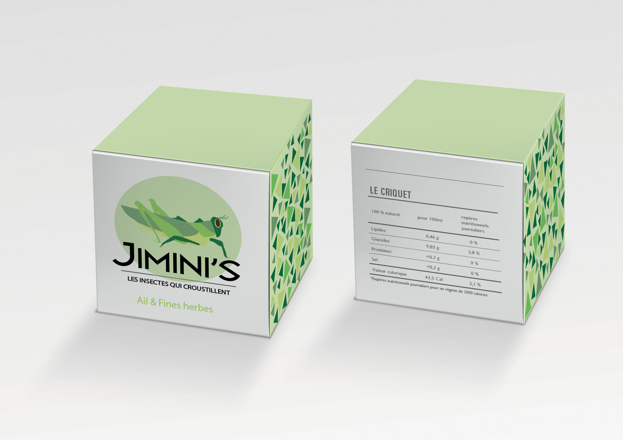 Packaging Jimminis