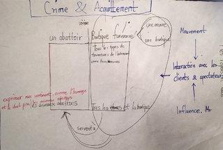 Crime et Acquittement(Installation).JPG